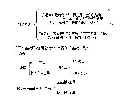 2019经济师复习资料_2019中级经济师 建筑 考试24周学习计划表