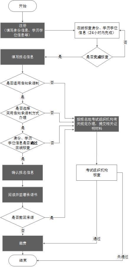 流程图.jpg